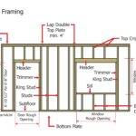 Pin Wood Stud Wall Framing Pinterest