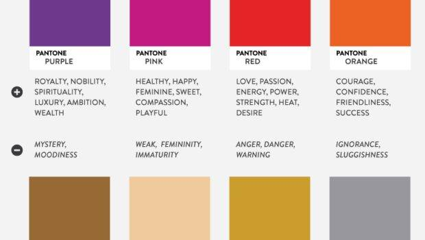 Psychology Colors Does Color Affect Your