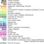 Range Emotions Chart List Eye Color Altered Worlds