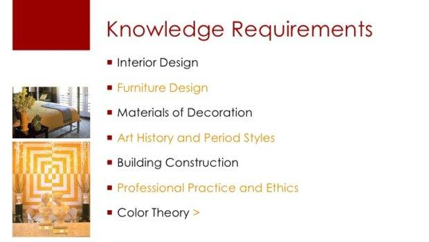 Requirements Interior Design Home