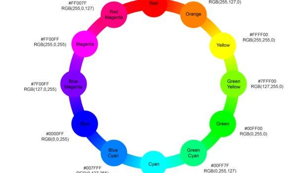Rgb Color Wheel Hex Values Printable Blank Templates