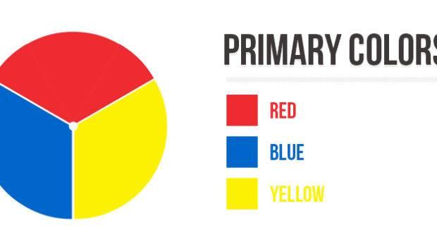 Spinning Color Wheel Basic Theory Arid Glamor