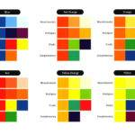Then Opposite Each Complementary Color Harmony