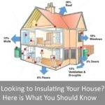 Types Insulation Your House Pros Cons Home