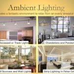 Types Interior Design Courses Home