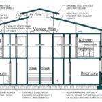 Underground Shipping Container Home Building Best