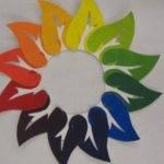 Unique Color Wheel Designs Most Adorable Wheels