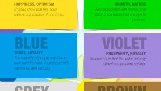 Visual Guide Colors Communicate Blog